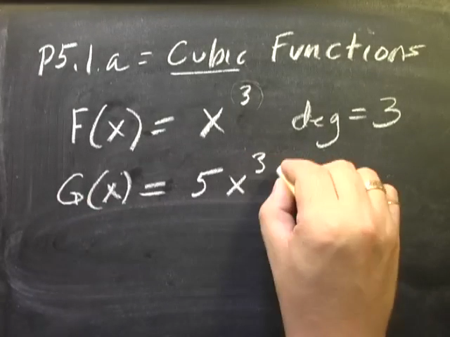 video screenshot cubic function chalk talk