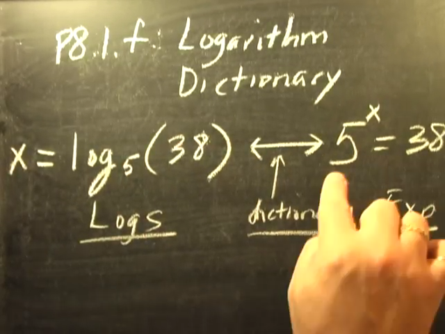 video screenshot exponential logarithm function chalk talk