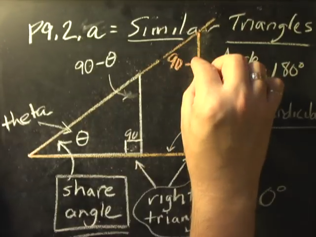 video screenshot trigonometric function chalk talk